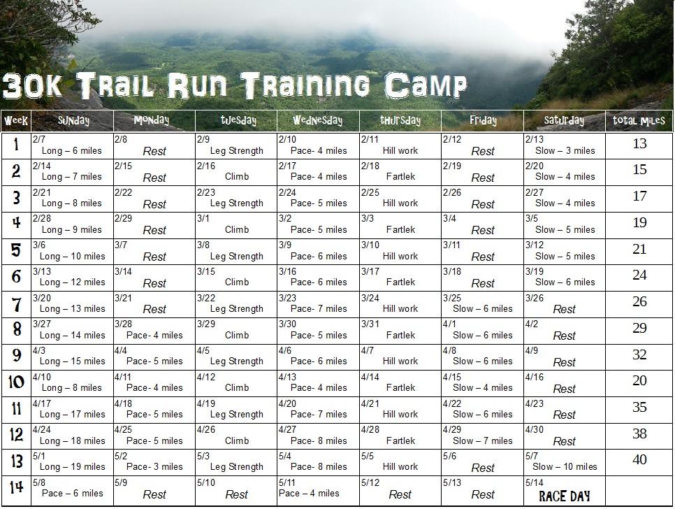 Training for a 30K Trail Run